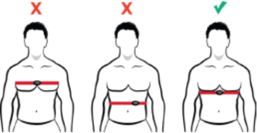 How to wear the MyZone belt